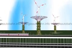 Schema: Energieautobahn aus der Vogelperspektive