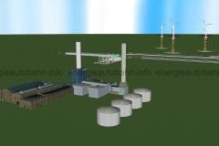 Schema: Power to Gas Anlage